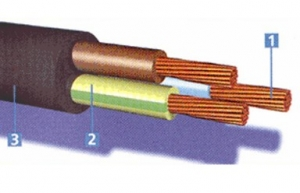 CABLE ELECTRICO MANGUERA 2X2,5